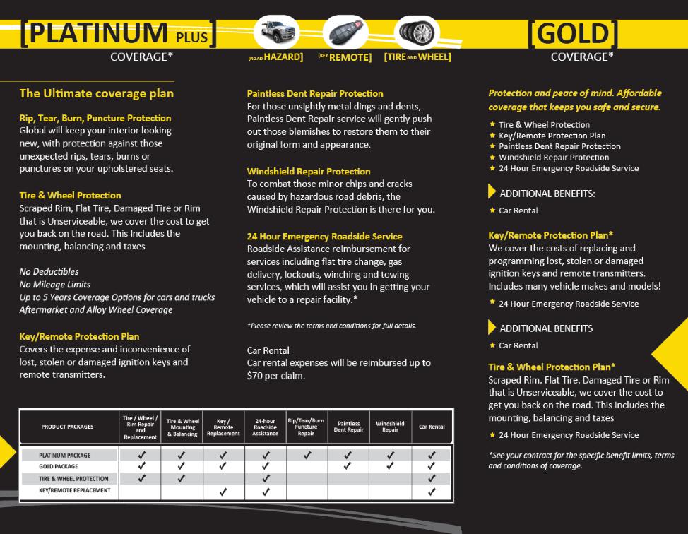 warranty coverage information